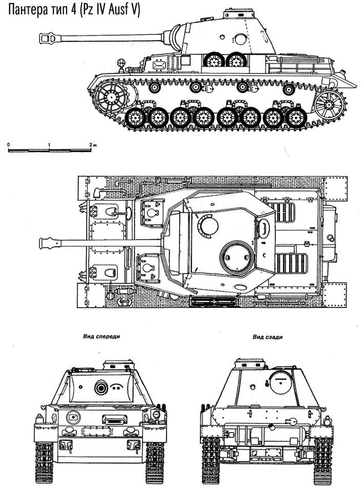 """схема танка """"Пантера"""